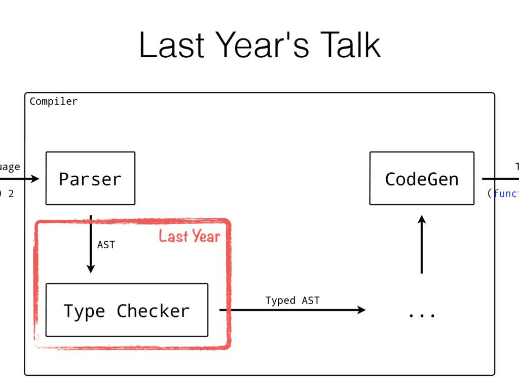 Last Year's Talk T Compiler ) 2 Parser CodeGen ...