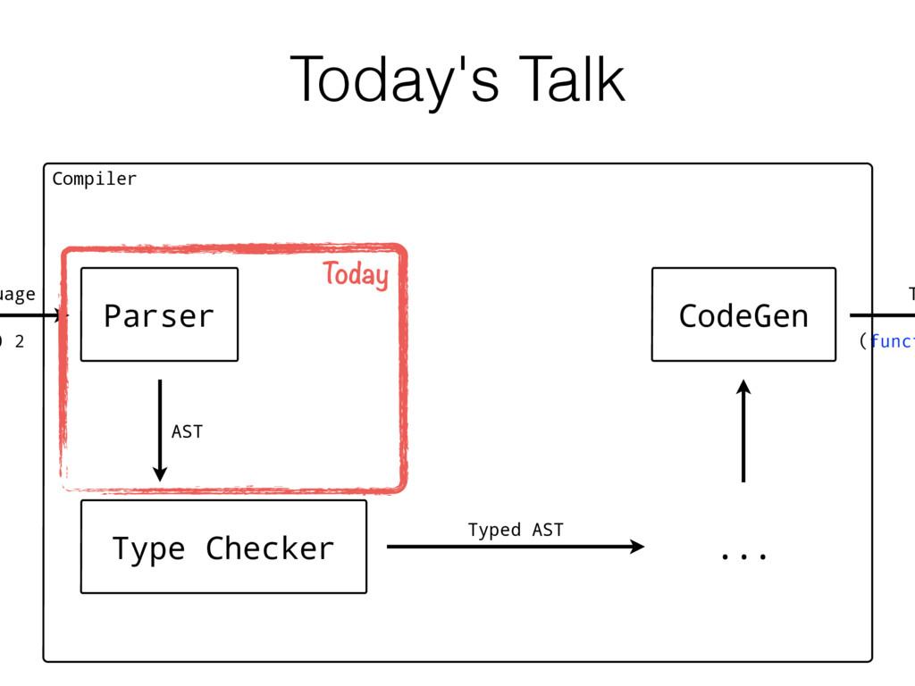 Today's Talk T Compiler ) 2 Parser CodeGen Type...