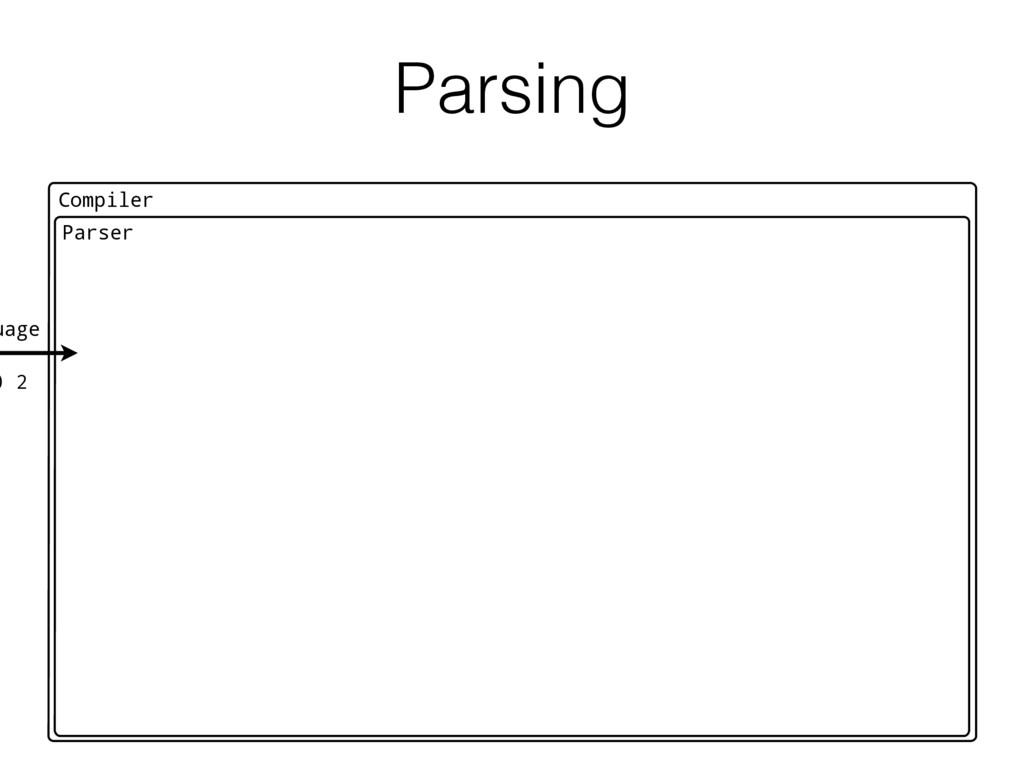 Parsing Compiler ) 2 Parser uage