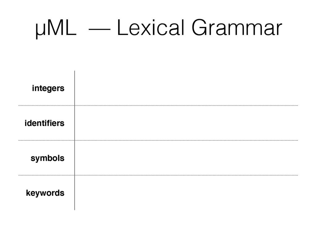 µML — Lexical Grammar integers 0|[1-9][0-9]* id...