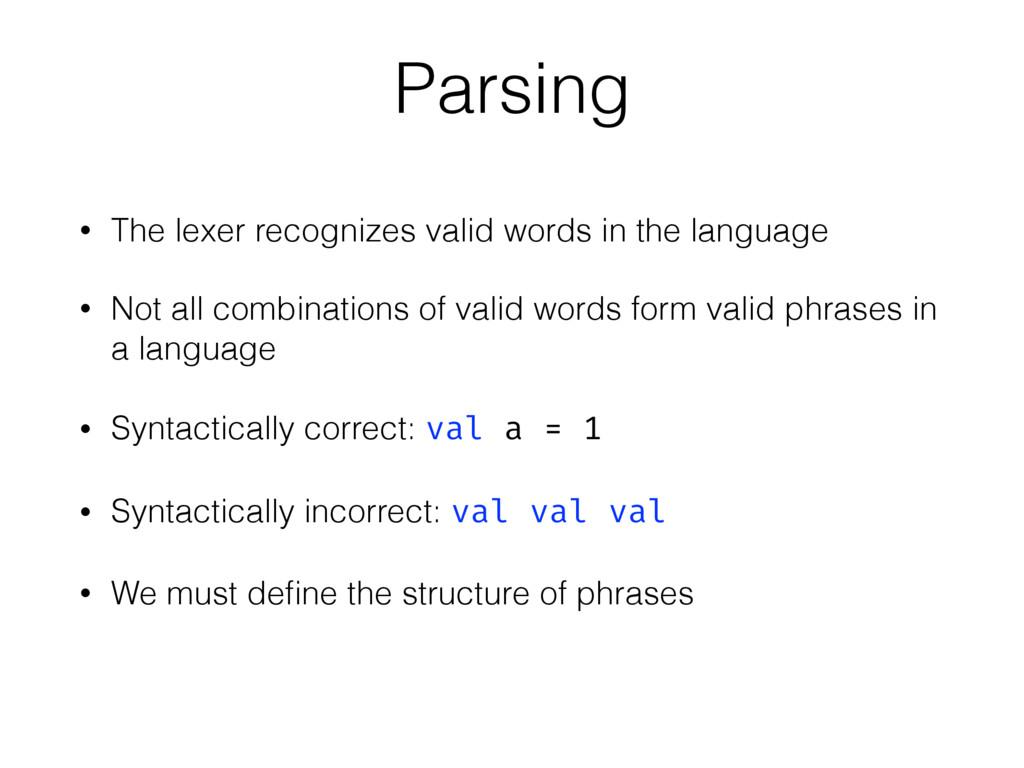 • The lexer recognizes valid words in the langu...