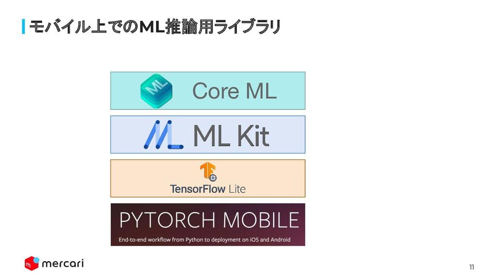 11 Core ML モバイル上でのML推論用ライブラリ