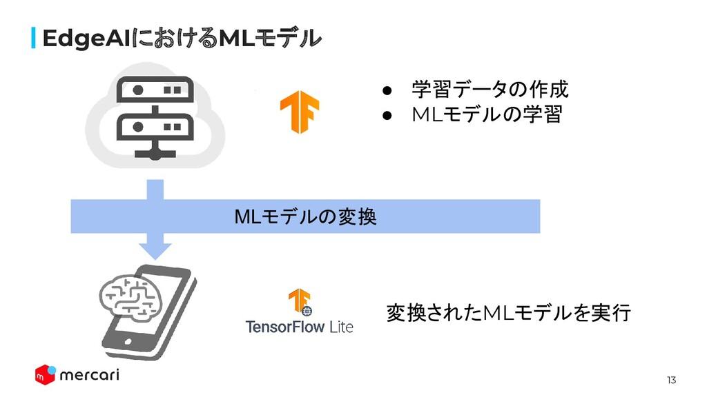 13 EdgeAIにおけるMLモデル ● 学習データの作成 ● MLモデルの学習 MLモデルの...