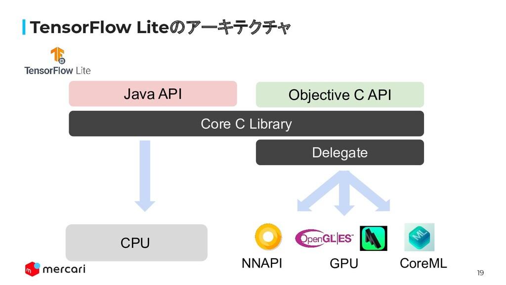 19 Java API Objective C API Core C Library Dele...