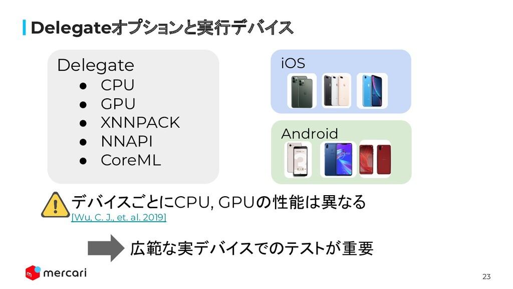 23 Delegateオプションと実行デバイス Delegate ● CPU ● GPU ● ...