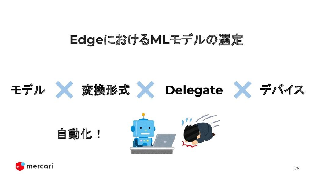 25 EdgeにおけるMLモデルの選定 変換形式 Delegate デバイス モデル 自動化!