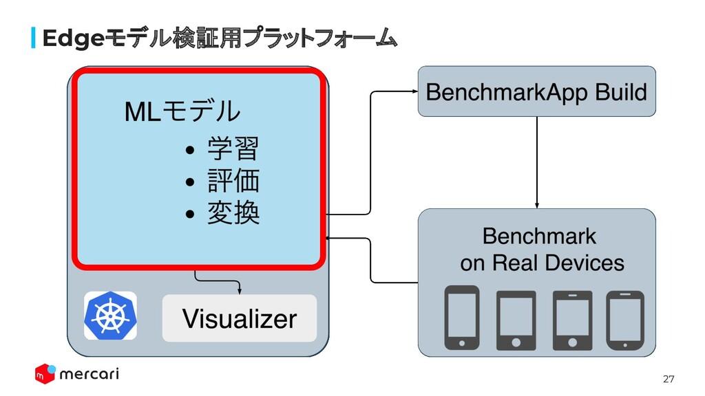 27 Edgeモデル検証用プラットフォーム