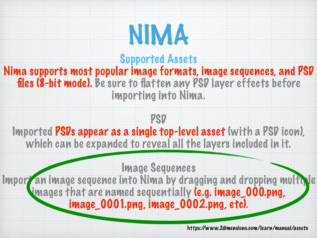 NIMA Supported Assets Nima supports most popula...