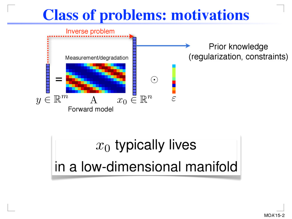 MOA'15- Class of problems: motivations 2 x y H ...