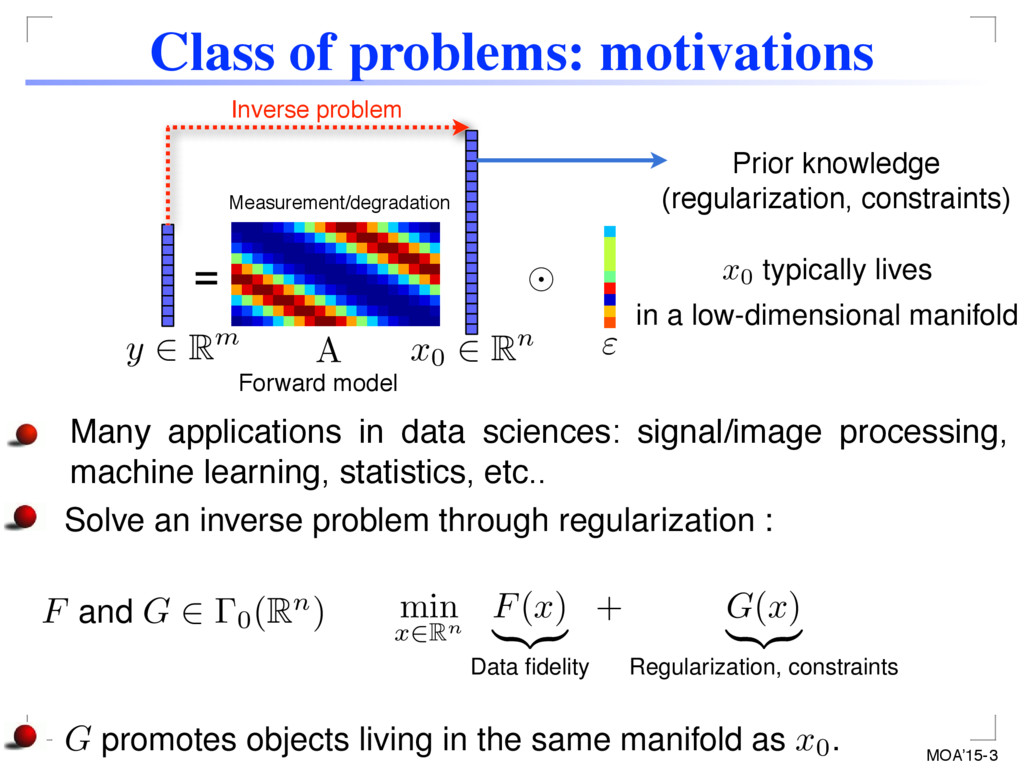 MOA'15- Class of problems: motivations 3 x y H ...