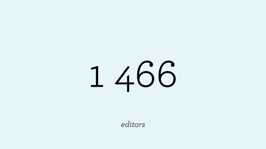 1 466 editors