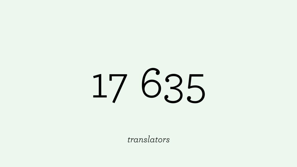 17 635 translators