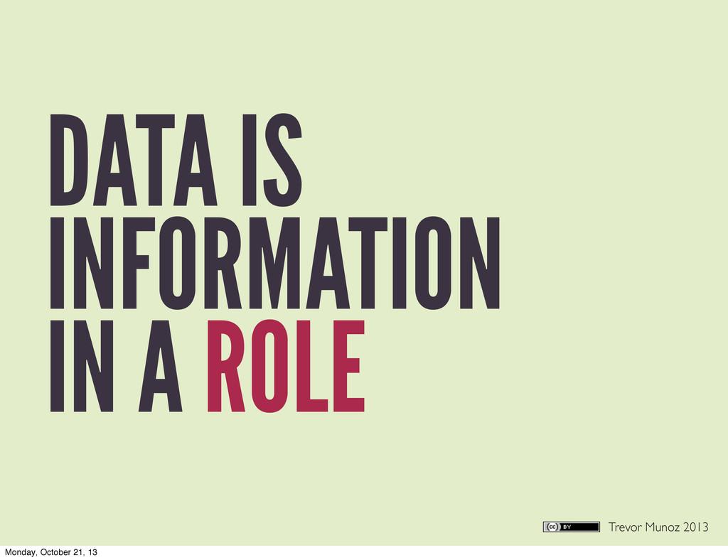 Trevor Munoz 2013 DATA IS INFORMATION IN A ROLE...