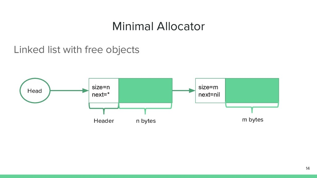 Minimal Allocator Linked list with free objects...