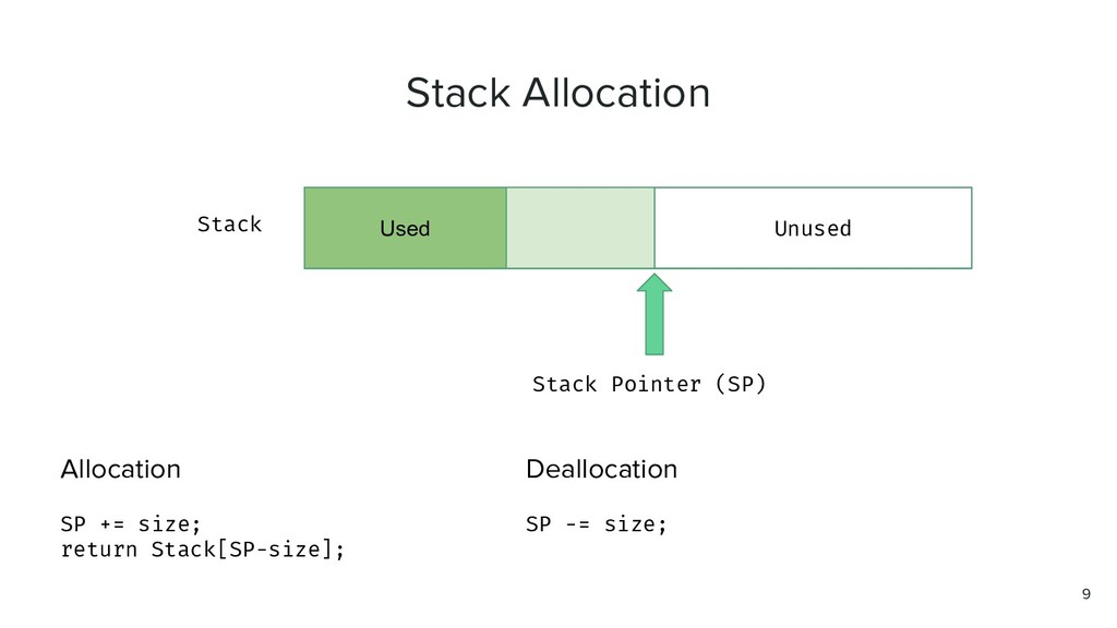 Stack Allocation 9 Stack Used Stack Pointer (SP...