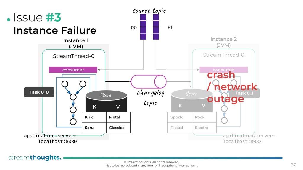. Issue #3 Instance Failure 37 StreamThread-0 P...