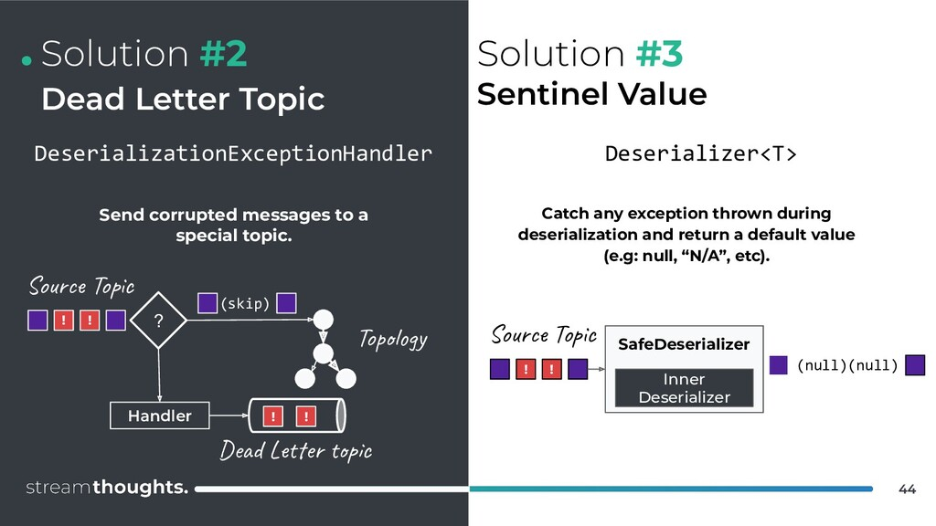 . Solution #2 Dead Letter Topic 44 44 Solution ...