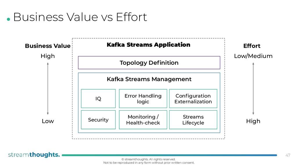 . Business Value vs Effort 47 Topology Definitio...
