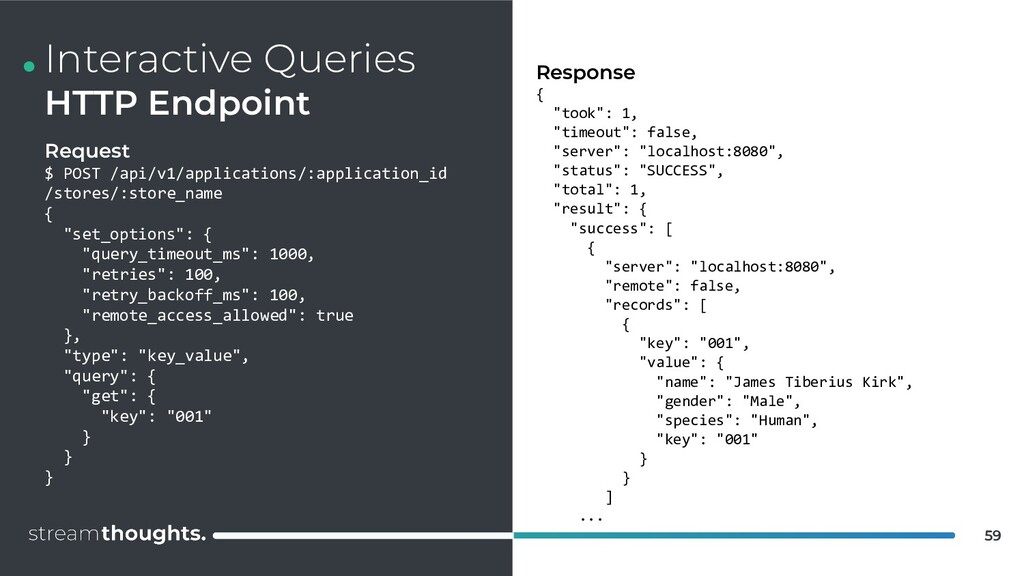. Interactive Queries HTTP Endpoint 59 Request ...