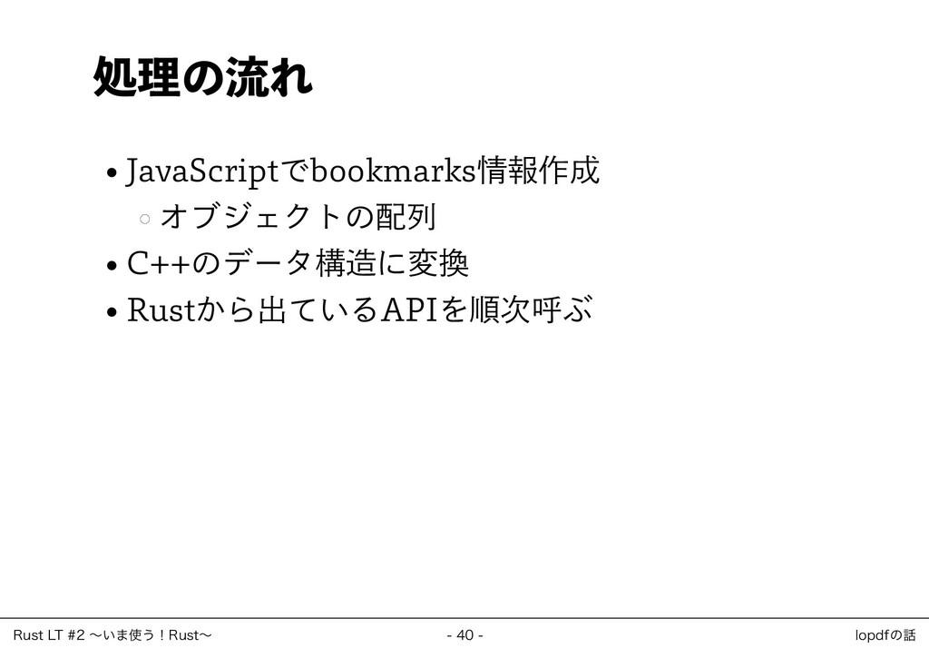 処理の流れ JavaScriptでbookmarks情報作成 オブジェクトの配列 C++のデー...