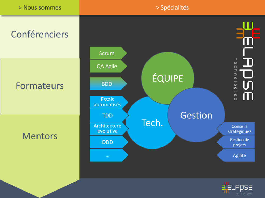 Conférenciers Formateurs Mentors Tech. ÉQUIPE G...