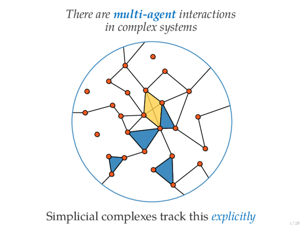 / There are multi-agent interactions in complex...