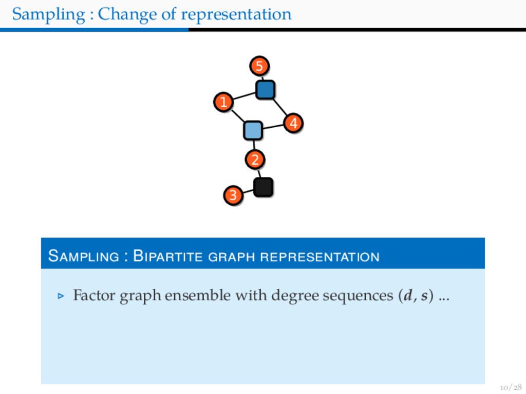/ Sampling : Change of representation 2 3 4 5 1...