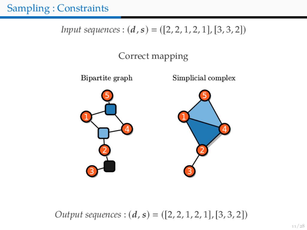 / Sampling : Constraints Input sequences : (d, ...