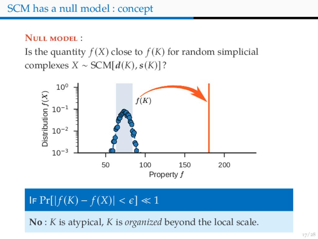 / SCM has a null model : concept N : Is the qua...
