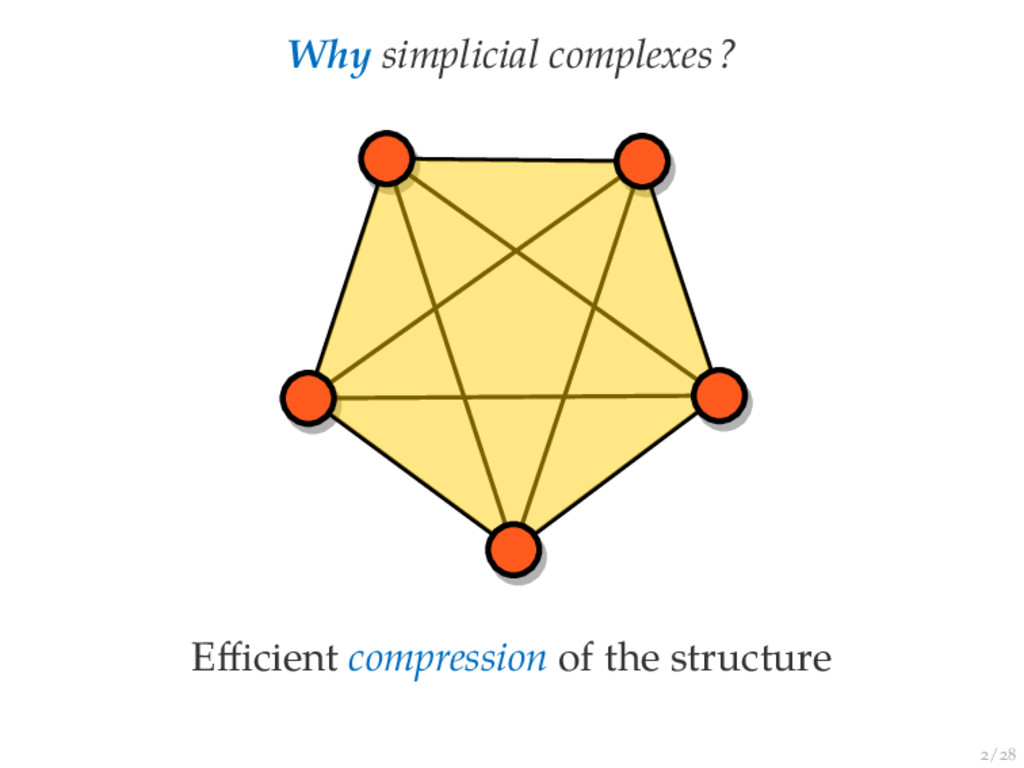 / Why simplicial complexes? Efficient compression...