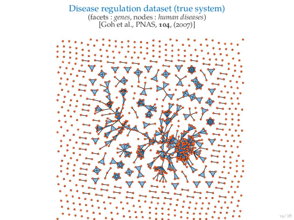 / Disease regulation dataset (true system) (fac...