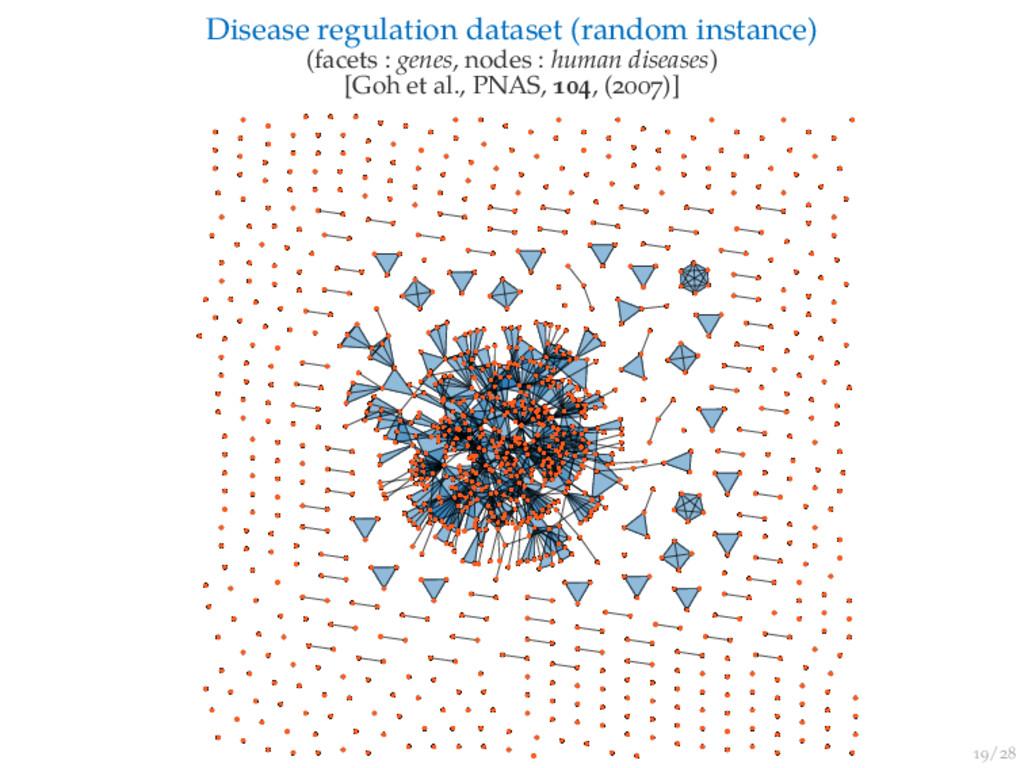 / Disease regulation dataset (random instance) ...