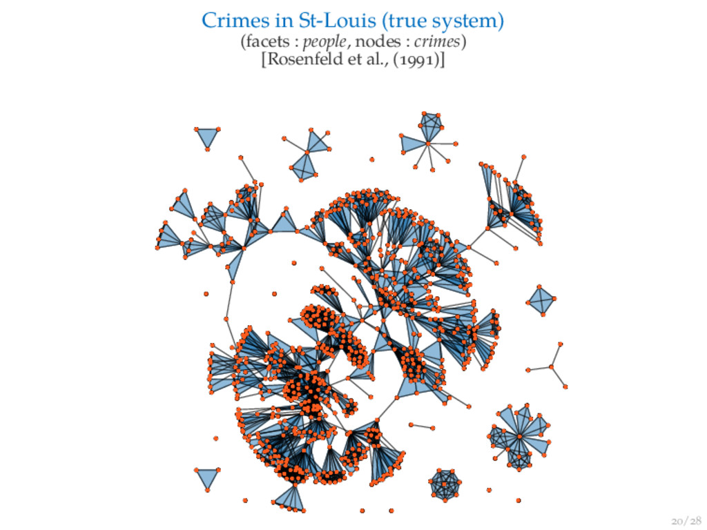 / Crimes in St-Louis (true system) (facets : pe...