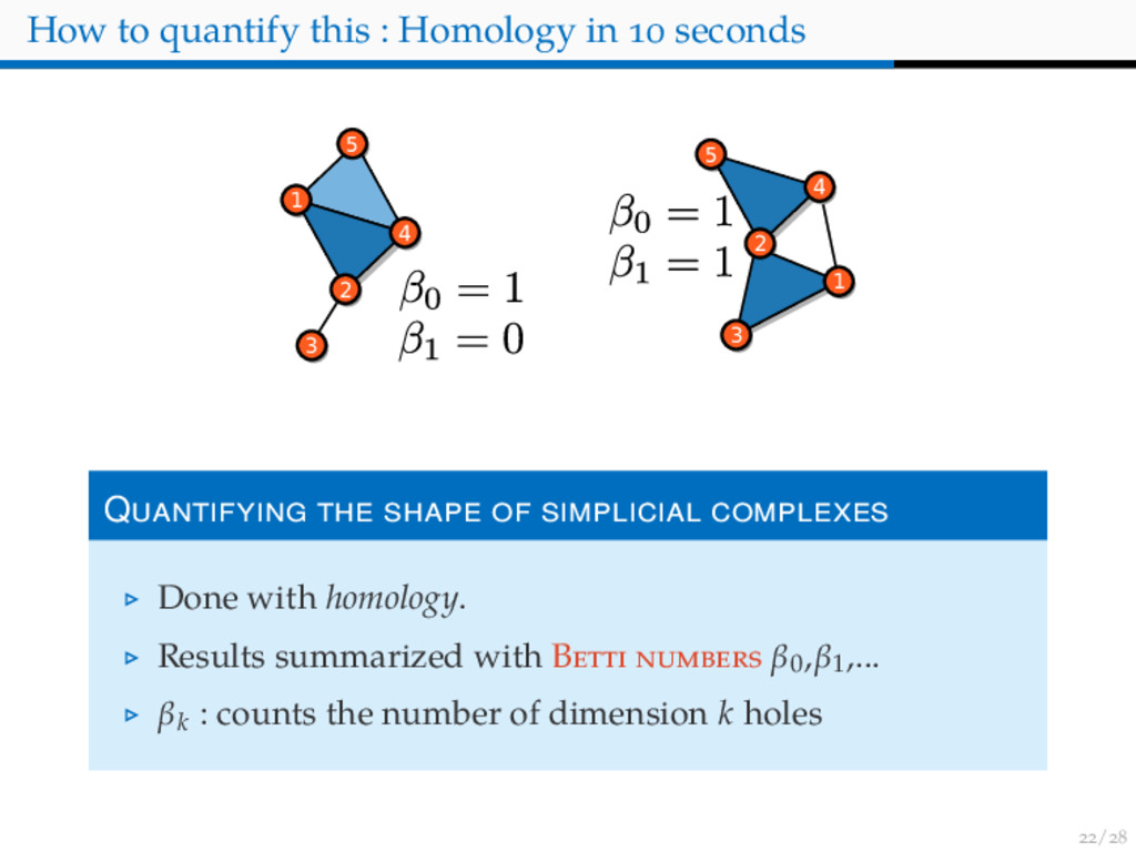 / How to quantify this : Homology in seconds 2 ...
