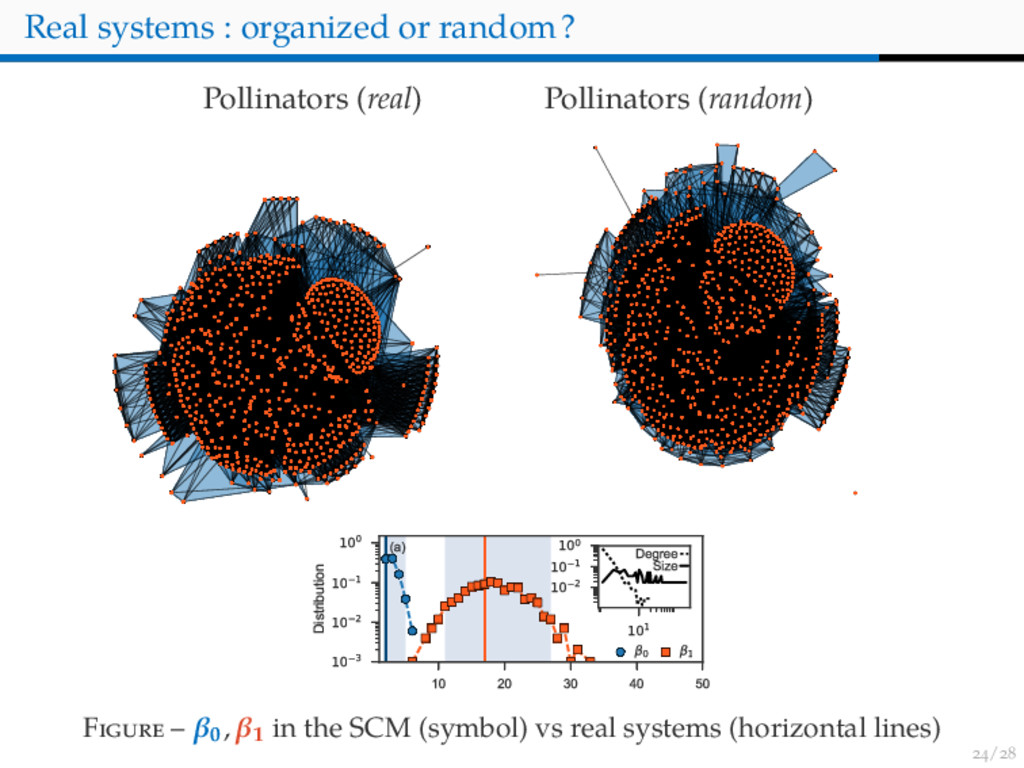 / Real systems : organized or random? Pollinato...