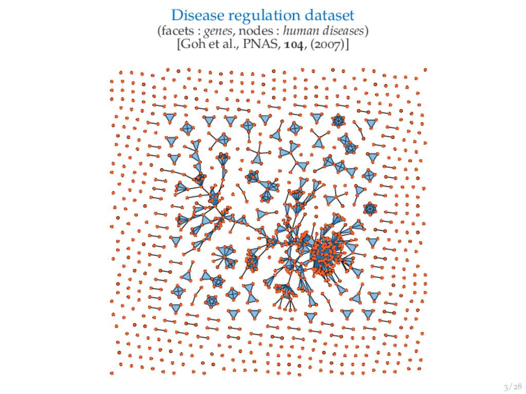 / Disease regulation dataset (facets : genes, n...
