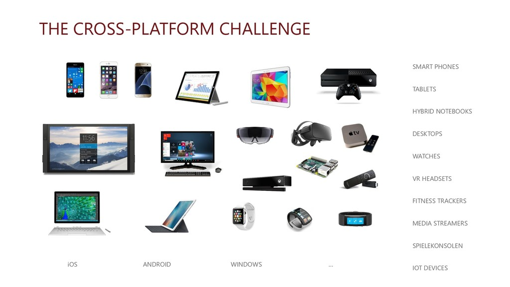 THE CROSS-PLATFORM CHALLENGE SMART PHONES TABLE...