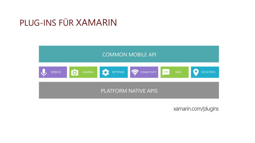 PLUG-INS FÜR XAMARIN COMMON MOBILE API SPEECH C...