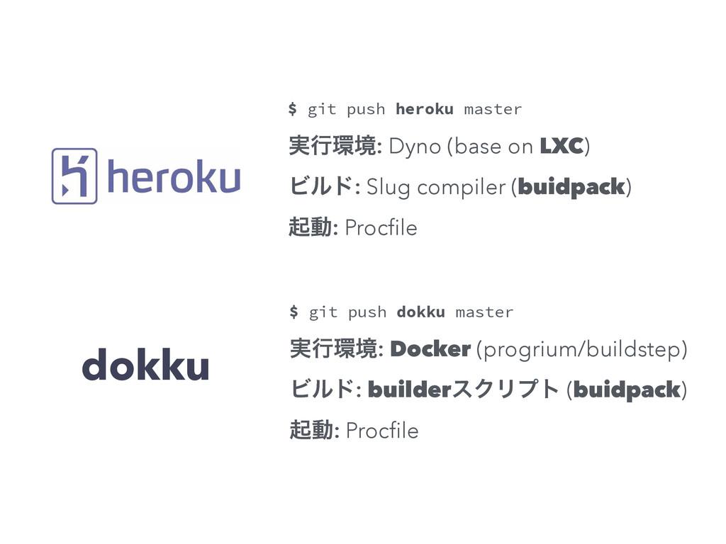 ࣮ߦڥ: Dyno (base on LXC) Ϗϧυ: Slug compiler (bu...