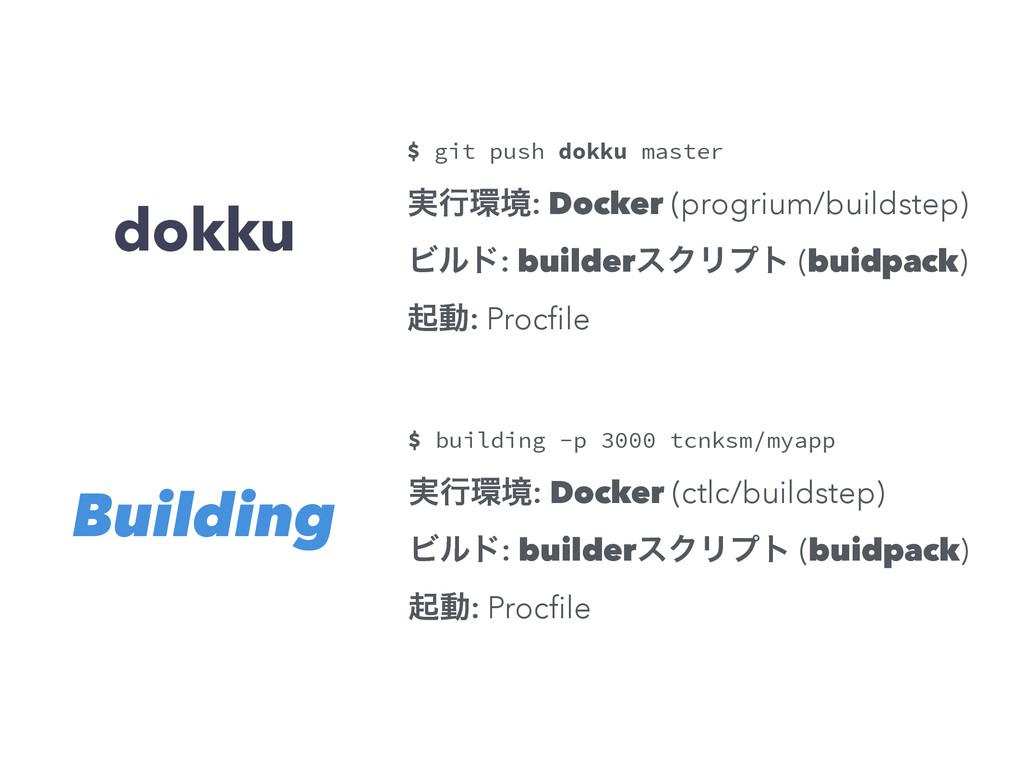 ࣮ߦڥ: Docker (ctlc/buildstep) Ϗϧυ: builderεΫϦϓτ...