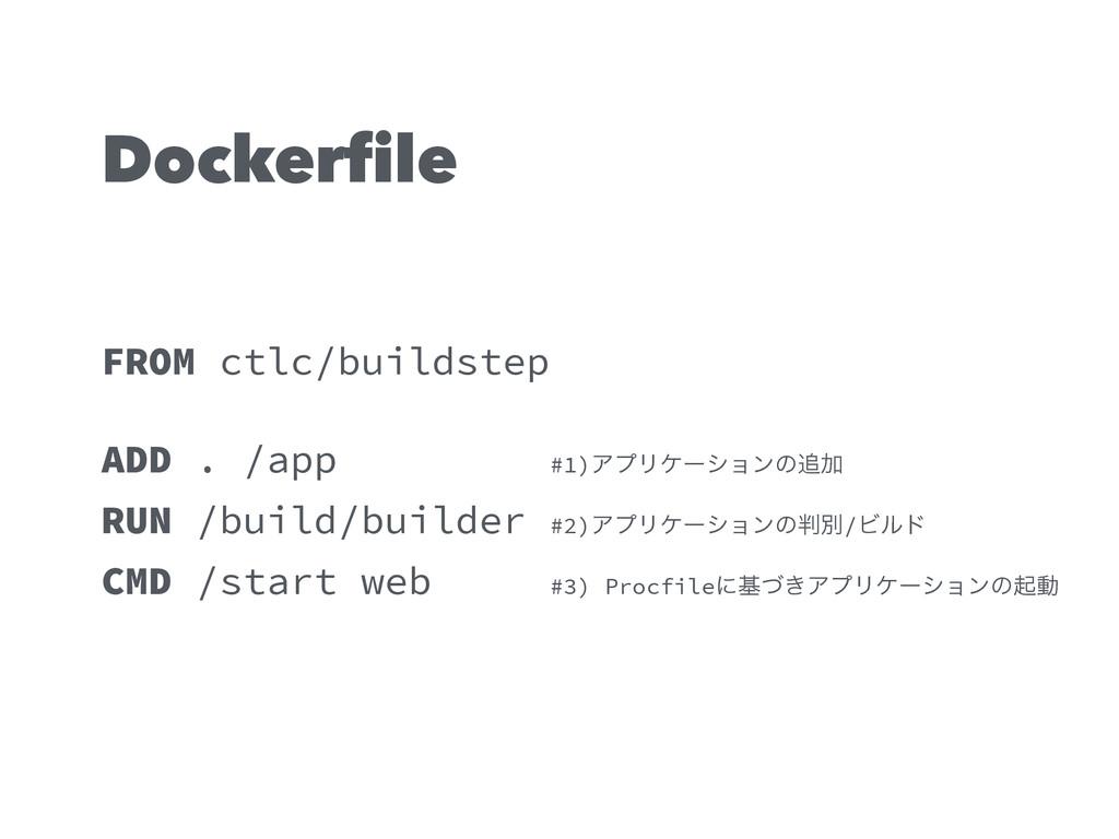 Dockerfile FROM ctlc/buildstep ! ADD . /app #1)...