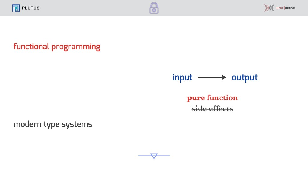 functional programming modern type systems PLUT...