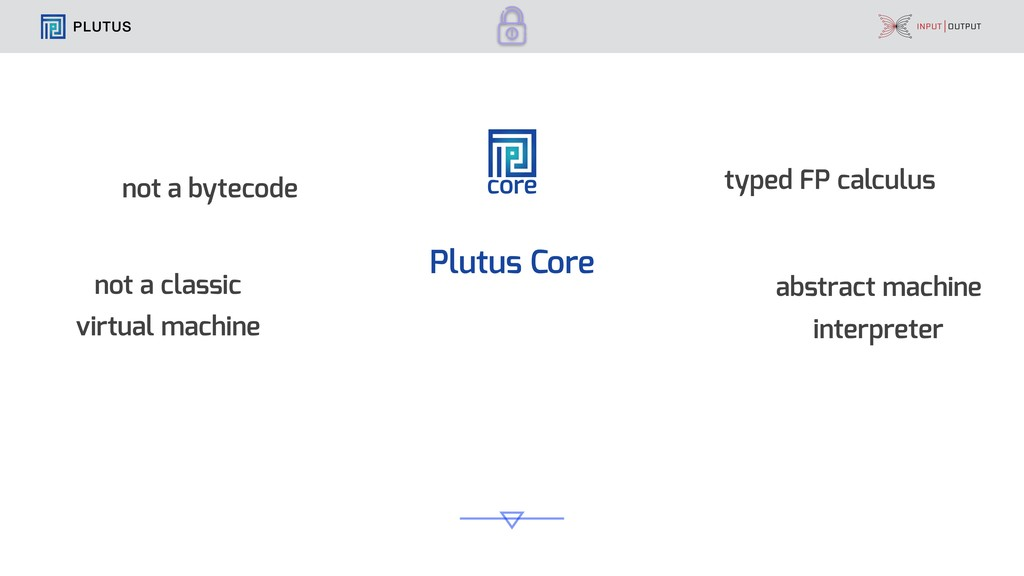 PLUTUS core Plutus Core not a bytecode not a cl...