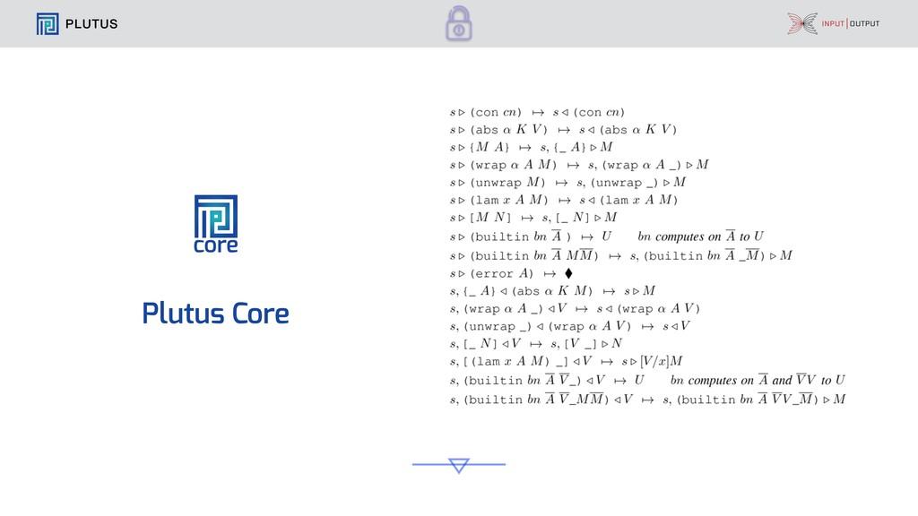 PLUTUS core Plutus Core