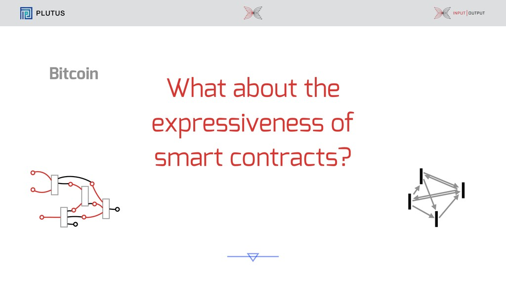PLUTUS What about the expressiveness of smart c...