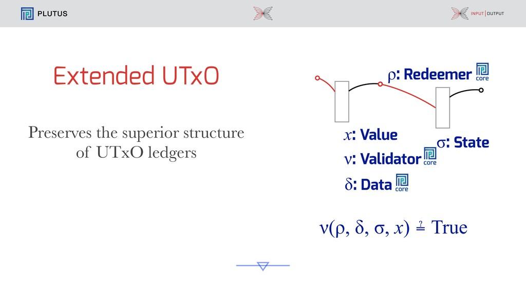 PLUTUS ν: Validator x: Value ρ: Redeemer ν(ρ, δ...