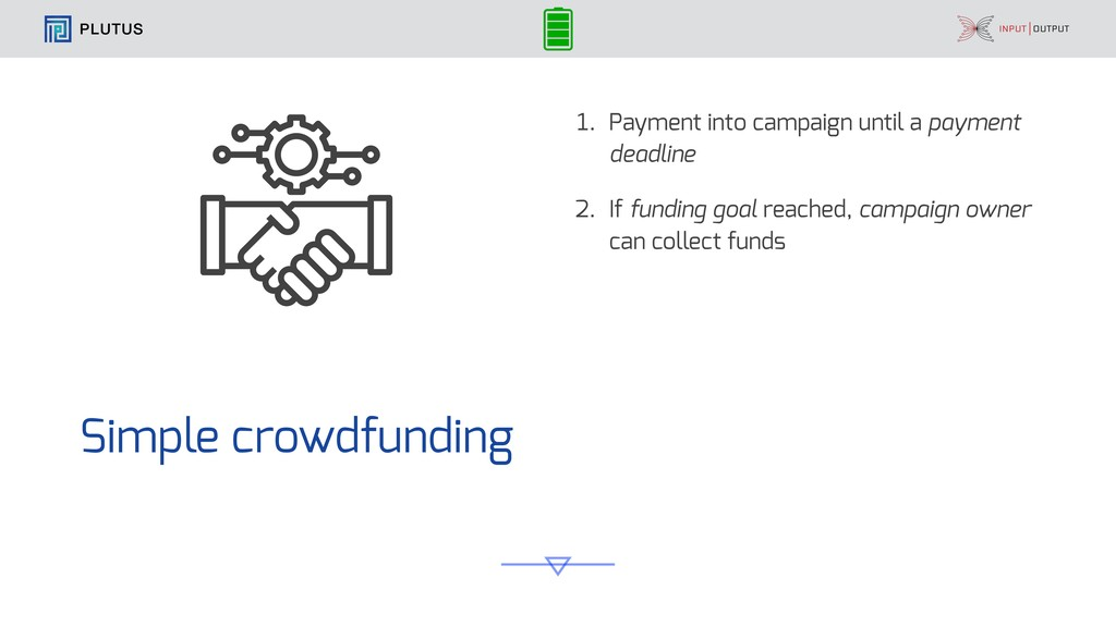 PLUTUS Simple crowdfunding 1. Payment into camp...