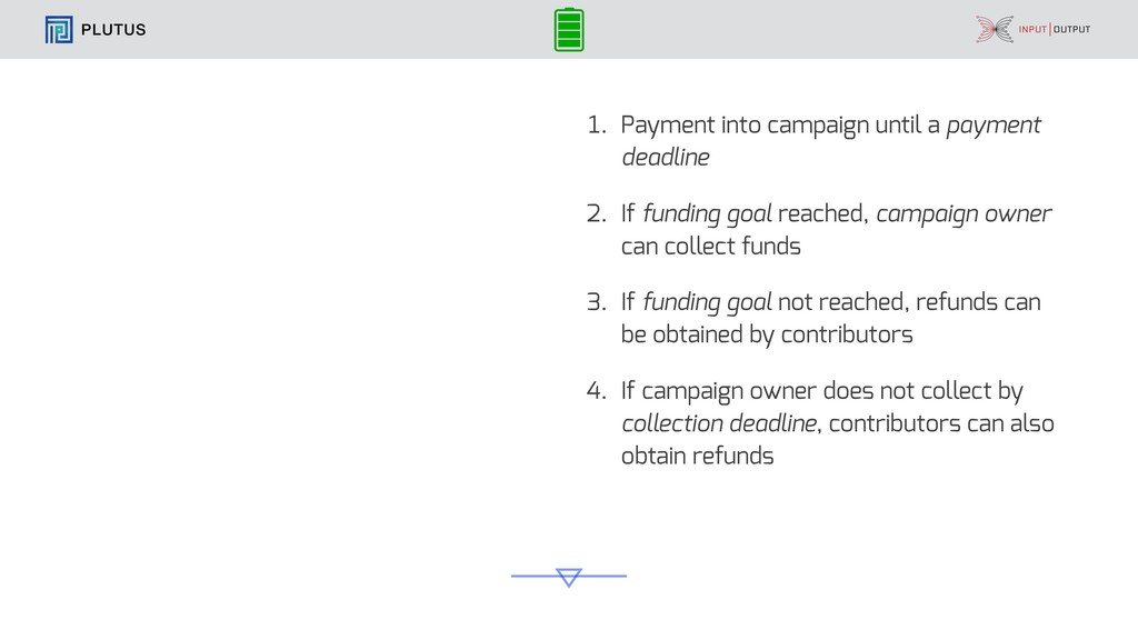 PLUTUS 1. Payment into campaign until a payment...