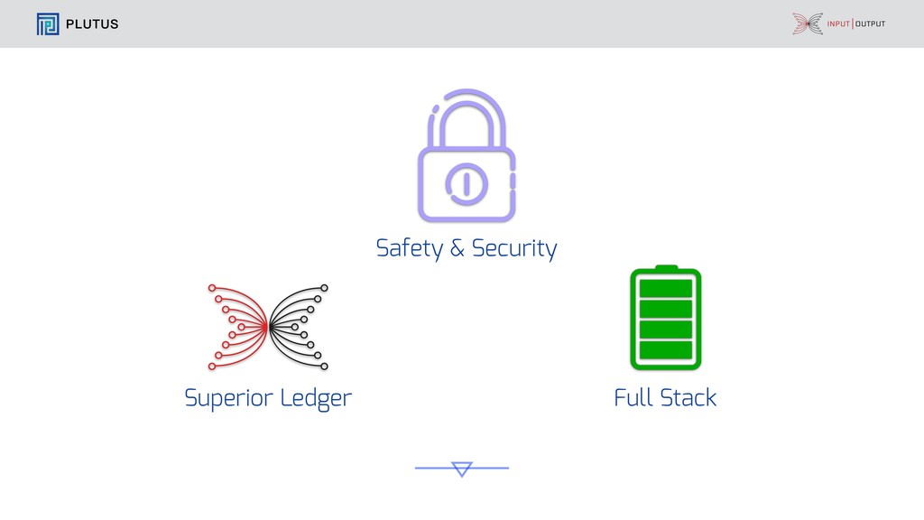 PLUTUS Safety & Security Superior Ledger Full S...