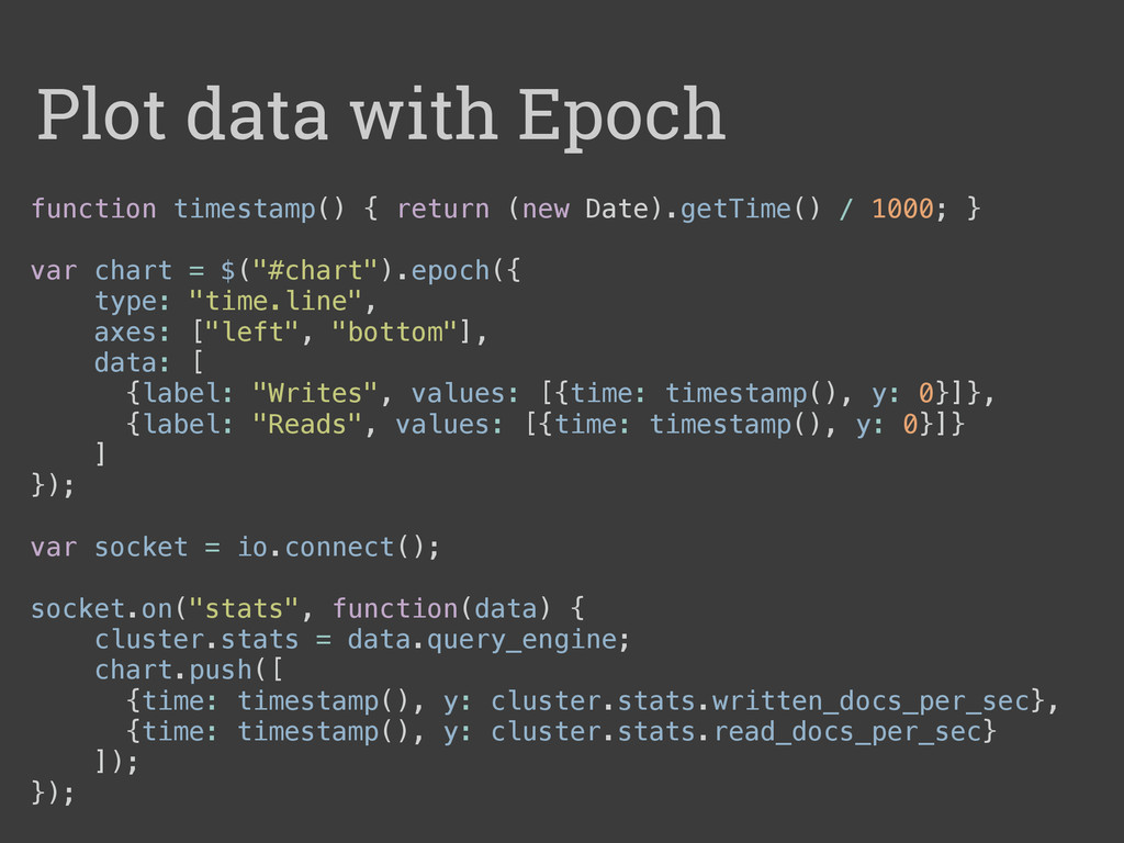 Plot data with Epoch function timestamp() { ret...